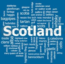 Scotland Word Cloud Colour Art Greetings Card (LY)